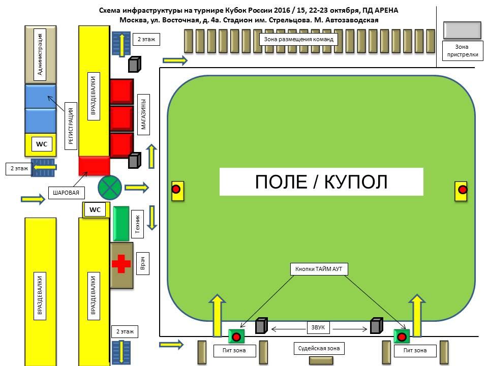 Схема расположения служб на турнире