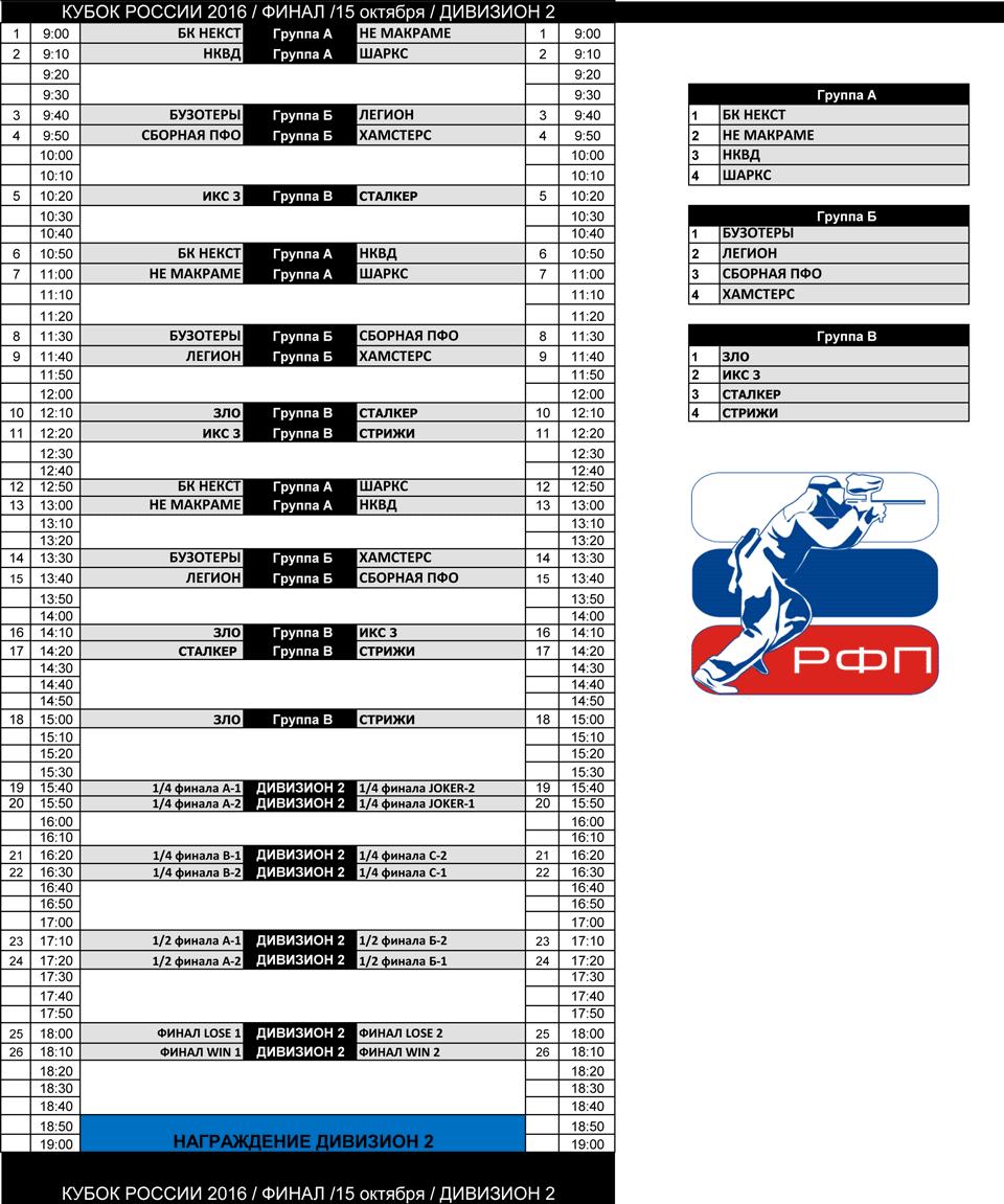 Расписание игр Дивизиона 2 15 октября